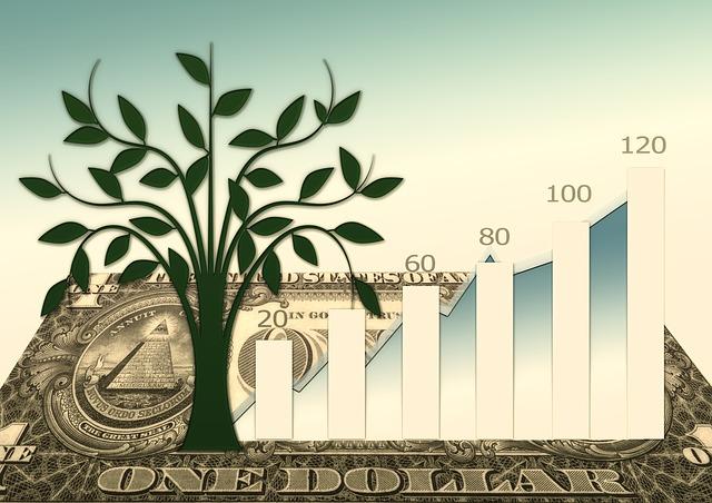 ökologische geldanlage